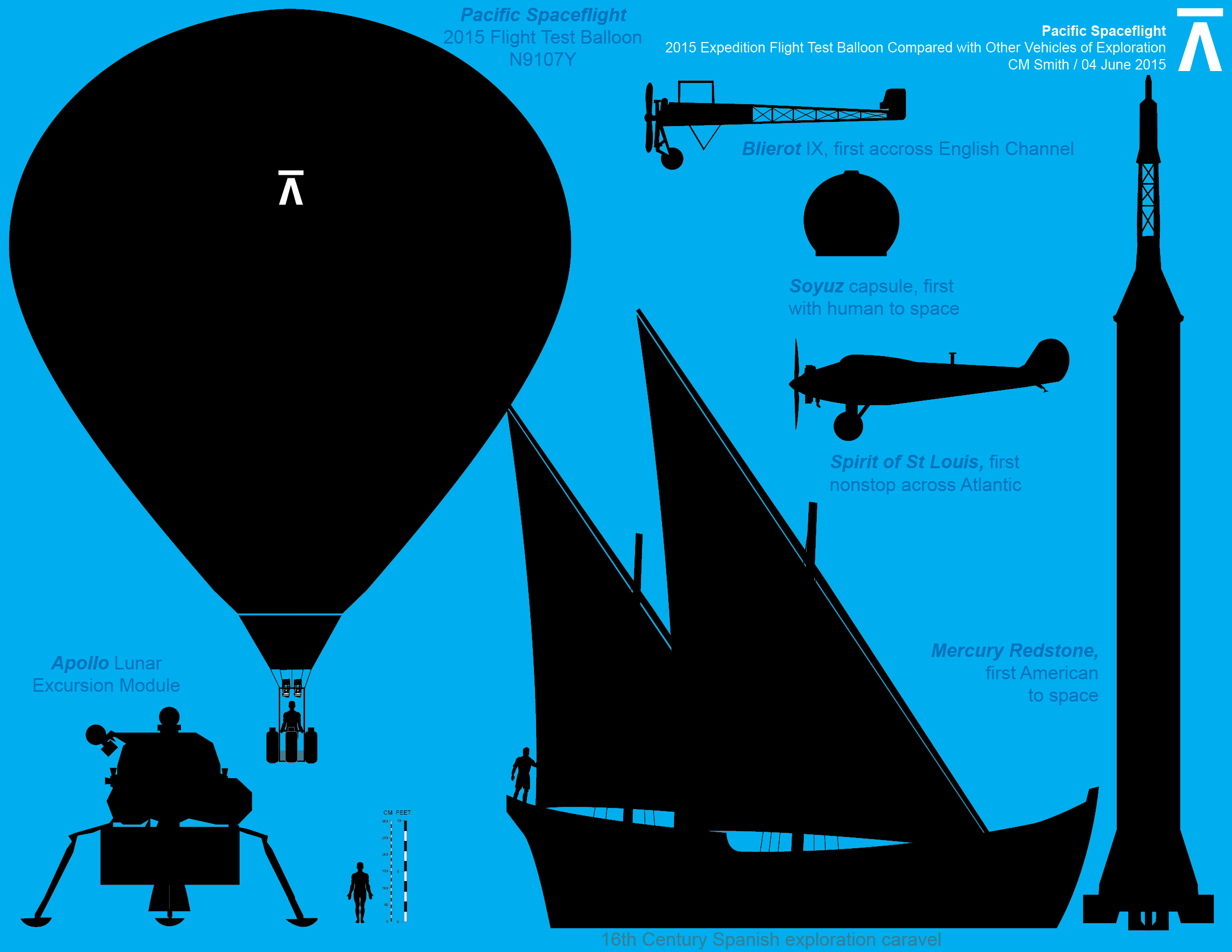 PS_balloon_Trieste_LM_and_other_interestingC_exploration_craft